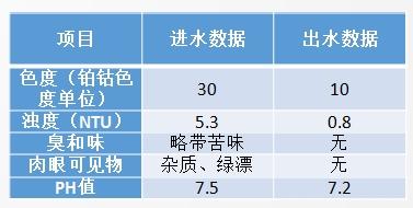 BaiduHi_2017-3-6_16-56-22.jpg